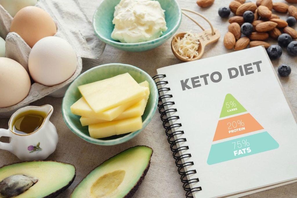 Na czym polega dieta ketogenna?